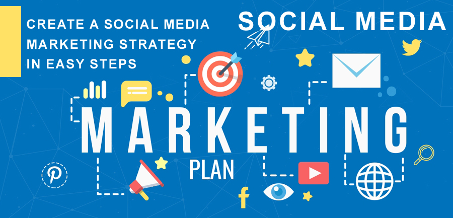 Create a social media marketing strategy